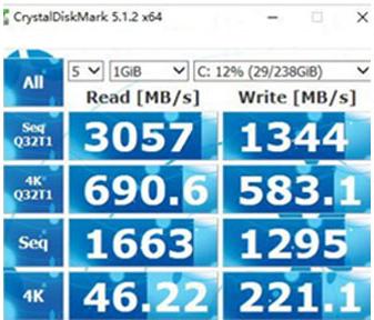 PCIE2.0でもNVMeは速い.2